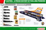 Bloodhound SSC Supersonic Car Castrol Weltrekord Landfahrzeug strahlgetriebenes Auto Rolls-Royce EJ200 Jet Eurofighter Typhoon Nammo Hybridraketen Richard Noble