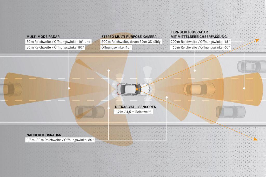 Mercedes Benz C Klasse 2014 Intelligent Drive Die C