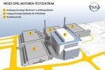 Opel Motoren Testzentrum 2017 Rüsselsheim Forschung Entwicklung Leistungsprüfstand Benziner Diesel Motorenoffensive GM Powertrain Organisation Neubau